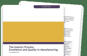 The Axenics Process CTA